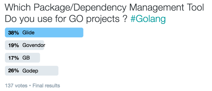 devender_on_twitter___which_package_dependency_management_tool_do_you_use_for_go_projects____golang_